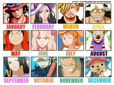 What month were you born? I was born in March