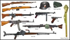 Reference table The victorious nations of World War I imposed severe restrictions on the German's weapons production. The armaments factory Rheinmetall circumvented the problem by buying the majori...