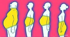 4неочевидные причины лишнего веса, которые несвязаны спитанием