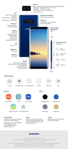 Samsung Galaxy Note 8's Specs Infographics
