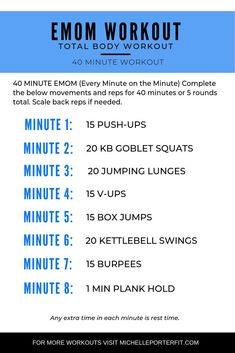 This EMOM (Every Minute on the Minute) workout is a Total Body Workout that's also an Endurance Workout. The design of this workout rotates between upper body, lower body, cardio bursts, and core training all in one workout. Crossfit Workouts At Home, Body Workout At Home, Outdoor Workouts, Workout Body, Workout Circuit At Home, Circuit Training Workouts, Workout Fitness, Total Body Workouts, Crossfit Warmup
