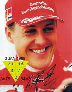 Michael Schumacher, 7time F1 World Champion, born 3Jan 1969. A root number 2 & right career for him as F1 Driver. He showed ability to attain great wealth & success through hard work. Health wise, he is prone to head/brain injury due to Metal elements in his chart, & it happen during his skiing trip. May he recover from the accident. Do you know your Career choice for success & health hazard? Go to numerology.anselmang.com & find out. #michaelschumacher #career #health #formula1