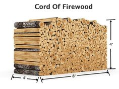 Mar 2020 - With measurements like cord, face cord and rick, determining how much firewood you have can be confusing. Learn how to properly measure firewood so you're buying or selling the correct amount. Firewood Shed, Firewood Storage, Woodworking Projects That Sell, Diy Woodworking, Stacking Firewood, Stacking Wood, Wood Furnace, Ppr, Wood Burner