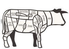 Rozdeleni-masa-krava.jpg