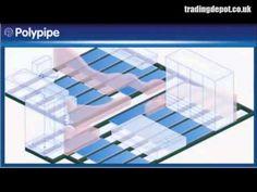 Polyplumb Underfloor Heating - Trading Depot