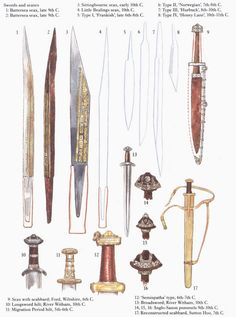 Sword and seaxes