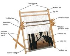 Stick Weaving Loom | Schacht Tapestry Loom - 64cm wide