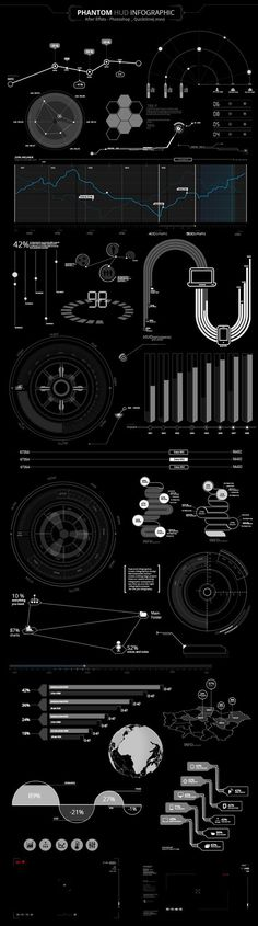 Motion Graphics - Phantom HUD Infographic Future Interface