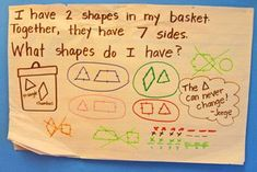 This would be a great activity to do once the students have looked at the attribute of all the common shapes. We could do this with small groups, varying the shapes based on the grouping. Math Classroom, Kindergarten Math, Teaching Math, Maths Investigations, Ks1 Maths, Math Fractions, Numeracy, Daily 5 Math, Math Talk