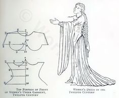 Middle Ages fashion history in Germany. 11th to 13th century.
