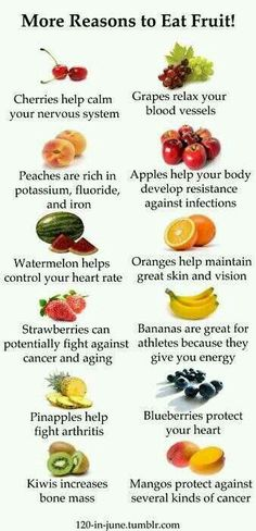 Reasons why to eat fruits