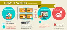 what-is-affiliate-marketing.jpg (1057×474)