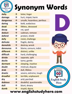 Synonym Words List in English– D - English Study Here Advanced English Vocabulary, Teaching English Grammar, English Writing Skills, English Vocabulary Words, Learn English Words, English Language Learning, English Study, English Phrases, English Idioms