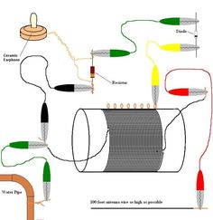 Simple crystal radio schematic