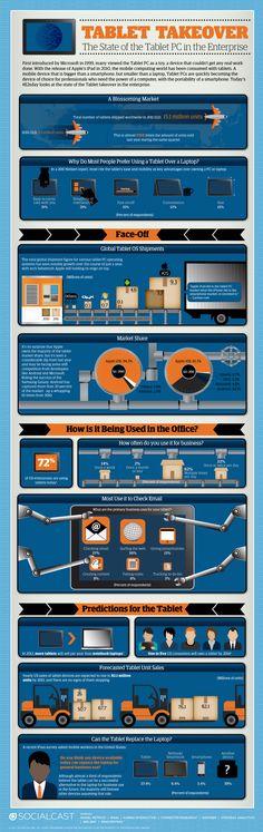 Beware all you PCs - Tablet Takeover | #Infographic #Infografic #SocialMedia #SoMe #SoMeMa #Marketing #Web2_0 #Enterprise2_0 #ChangeCom