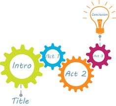 free prezi template to download - cogs and lightbulb