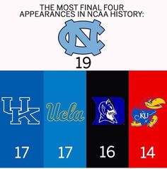 Final Four Facts