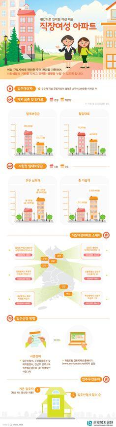 돈이 부족한 직장여성들을 위한 아파트가 있다? [인포그래픽] #WomenApartment / #Infographic ⓒ 비주얼다이브 무단 복사·전재·재배포 금지