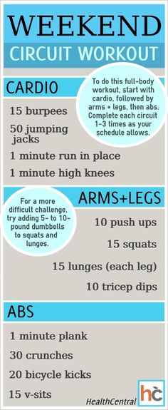 Weekend Circuit Workout - Perfect İdeas For Doing Exercise Fast Weight Loss, Weight Loss Plans, Healthy Weight Loss, Weight Loss Tips, How To Lose Weight Fast, Lose Fat, Dieta Fitness, Fitness Diet, Fitness Plan