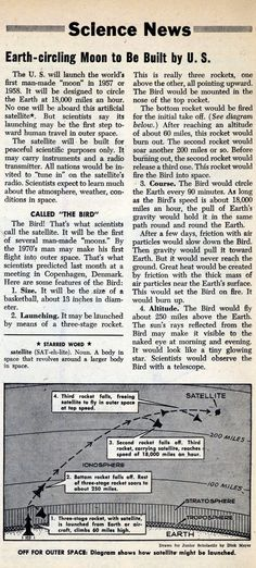 """Science News from the September 1955 edition of Junior Scholastic: """"Earth-circling Moon to Be Built by U.S."""""""