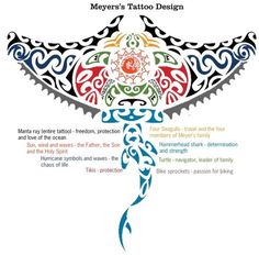 The design of Meyers's tattoo is color-coded to highlight the symbolism. The actual tattoo is all black. Design courtesy of Sam Meyers, Graphic by Maddie Binning.