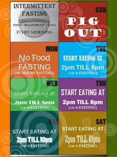intermittent fasting women, weight loss schedule, IF schedule for weight loss, free printable RunHoly.com
