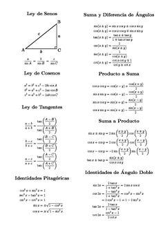 Identidades Trigonométricas Mathematics Geometry, Physics And Mathematics, Physics Formulas, Algebra Formulas, Math Answers, Math Charts, Maths Solutions, Math Notes, Math Vocabulary