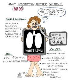 Signs of Respiratory Distress. Care for Vented Patients