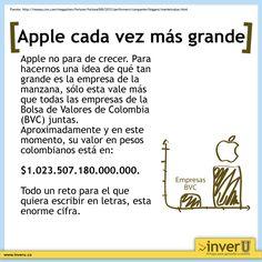 http://inveru.co/ Apple vale más que todas las empresas de la BVC juntas.