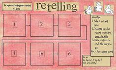Retelling flow map