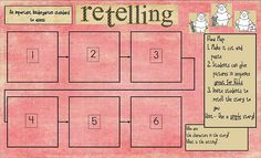 Retelling flow map
