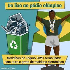 As medalhas dos Jogos Olímpicos Tokyo 2020 serão feitas a partir da reciclagem de metais preciosos encontrados no lixo eletrônico do Japão. O ouro e a prata recuperados de aparelhos descartados no país equivalem respectivamente a 16% e 22% de todas as reservas do mundo! Legal né? Espero ver de pertinho!  #tokyo2020 #olympics2020 #agentenaoquersocomida #avidaquer @avidaquer por @samegui  #repost Zanguio - Viva e trabalhe no Japão  www.zanguio.com.br