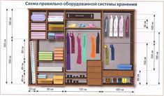 Trendy Walk In Closet Bedroom Layout Shelves Mens Closet Organization, Bedroom Organization Diy, Small Dressing Rooms, Dressing Room Design, Build A Closet, Walk In Closet, Closet Layout, Simple Closet, Closet Remodel