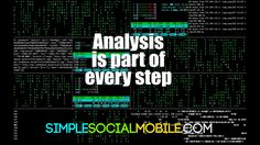 Analyse every step. It matters! Artificial Intelligence, Social Media Marketing, Periodic Table, Infographic, Periotic Table, Infographics, Info Graphics, Information Design, Visual Schedules