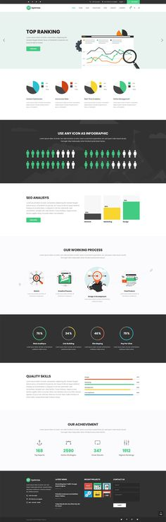 Let this infographic presentation captivate everyone's attention! Get Optimize WordPress theme and create a truly remarkable website.  #wordpress #theme #webdesign #design #seo #marketing #digitalmarketing #marketingagency #startup #hosting #socialmedia #interactive #analytics #infographic