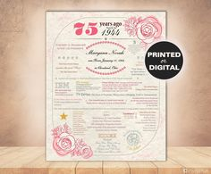75th Birthday Gift For Mom Personalized 1944 Sign75th PosterPrintable Sign USA Events75th Decorations