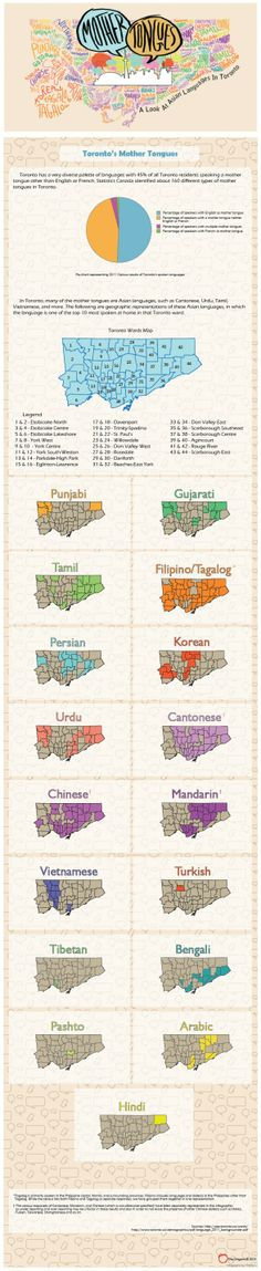 Asians speak up: Mother tongues in Toronto #infographics #Canada #Toronto
