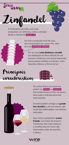 Legenda: A Zinfandel é uma das uvas mais produzidas na Califórnia, onde é cultivada desde a metade do século 19. Saiba mais sobre a uva aqui: https://winepedia.com.br/serie-uvas-zinfandel/ #Zinfadel #Califórnia #serieuvas