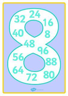 Marci fejlesztő és kreatív oldala Math For Kids, Fun Math, Activities For Kids, Tracing Worksheets, Preschool Worksheets, Lottery Book, Math Anchor Charts, School Frame, English Writing