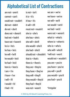 How to teach contractions|| Ideas, inspiration and resources for teaching GCSE English || www.gcse-english.com ||