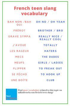 French Teen Slang: Speak French like a Cool Kid - vocab - If you want to speak French like a cool Kid, add some cool French Teen slang into your vocabulary. Gcse French, French Slang, Study French, French Grammar, French Phrases, French Quotes, French Revision, French Expressions, Basic French Words