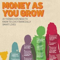 This awesome resource helps children learn, at different stages, how to become financially savvy.