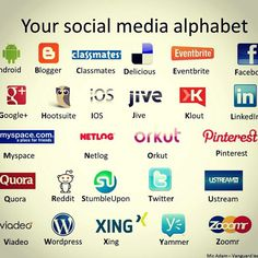 Social Media Alphabet #socialmediamarketing