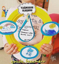 🌧Yağmurun oluşumu 🌧 Bir yağmur damlası olsaydın nereye düşmek isterdin?💧💧💧 👉👉👉(kalıbı profildeki linkte mevcut) #okuloncesi #scamper #anasınıfı #etkinlikpaylasimi #sanatetkinligi #yağmur Preschool Art Activities, Preschool Education, Autumn Activities, Science For Kids, Earth Science, Blog Writing, Pre School, Crafts For Kids, Homeschool