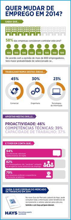 Quer mudar de emprego em 2014? - Guia do Mercado Laboral, Hays by Hays Portugal via slideshare