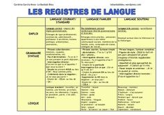 Tableau registres de langue