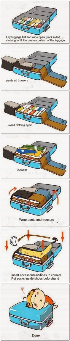 How to pack a suitcase infographic