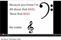 "This is super cool! ""All About That Bass"" CLEF. An educational parody of Meghan Trainor's music ""All About That Bass"" that teaches the notes of the bass clef."