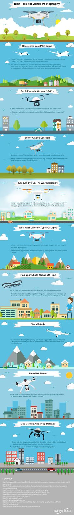 Tips for Using Drone for Aerial Photography Infographic #camera #gadget
