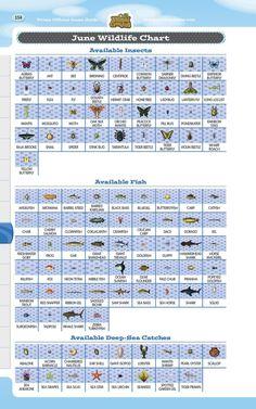 Animal Crossing: New Leaf: Prima Official Game Guide: Amazon.it: Steve Stratton: Libri in altre lingue